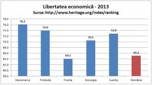 libertatea-economica-2013